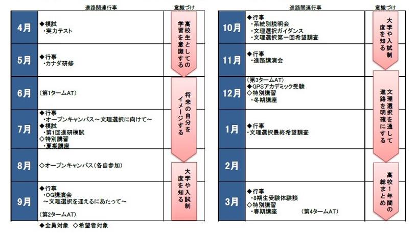 4年キャリア教育HP.jpg