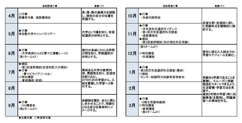 5年キャリア教育HP.jpg